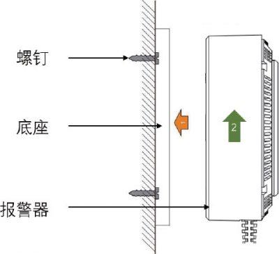 图2:安装示意图